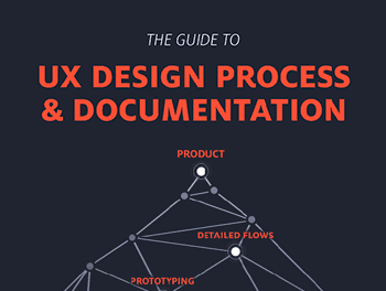 UX Design Process 2014